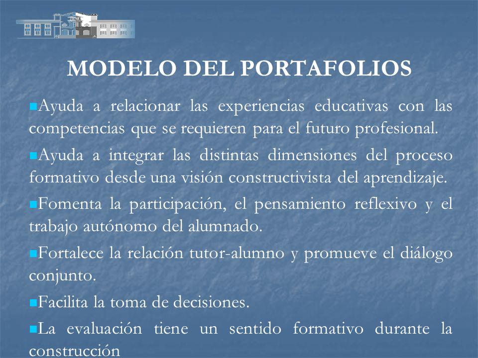MODELO DEL PORTAFOLIOS
