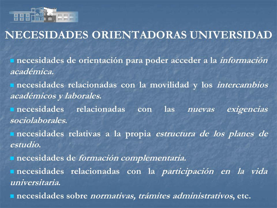 NECESIDADES ORIENTADORAS UNIVERSIDAD