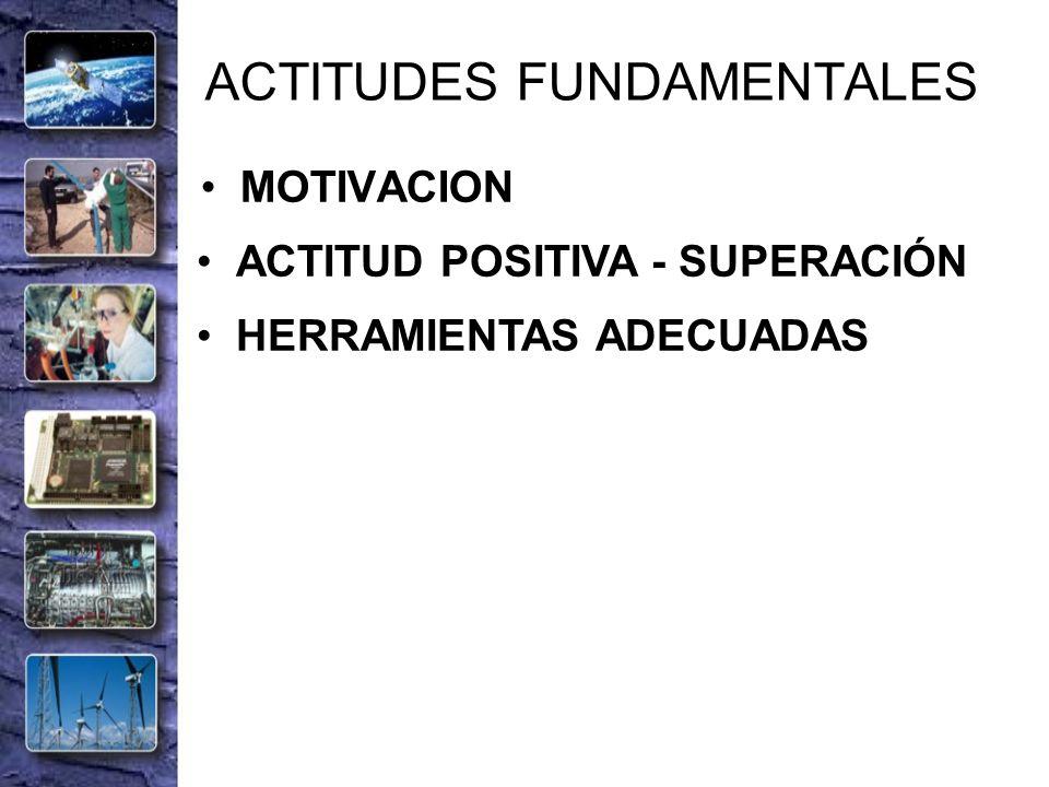 ACTITUDES FUNDAMENTALES