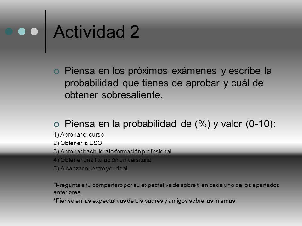 Actividad 2 Piensa en los próximos exámenes y escribe la probabilidad que tienes de aprobar y cuál de obtener sobresaliente.