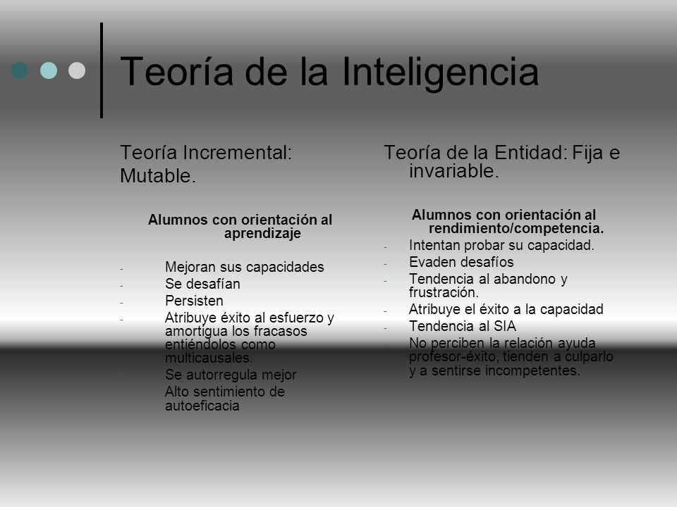 Teoría de la Inteligencia