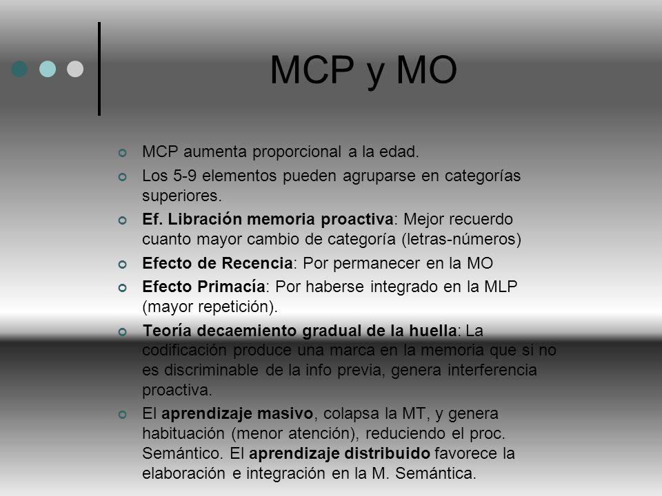MCP y MO MCP aumenta proporcional a la edad.