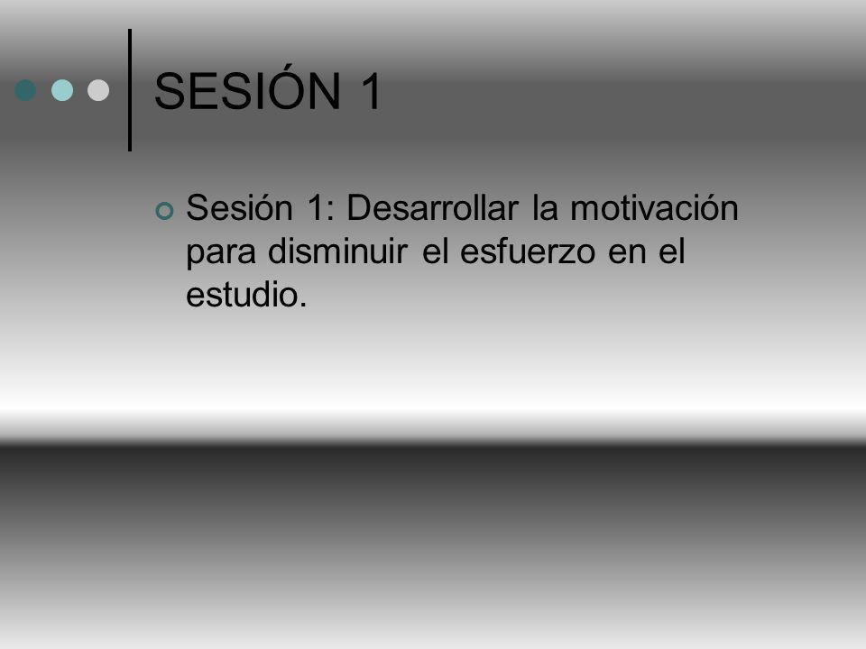 SESIÓN 1 Sesión 1: Desarrollar la motivación para disminuir el esfuerzo en el estudio.