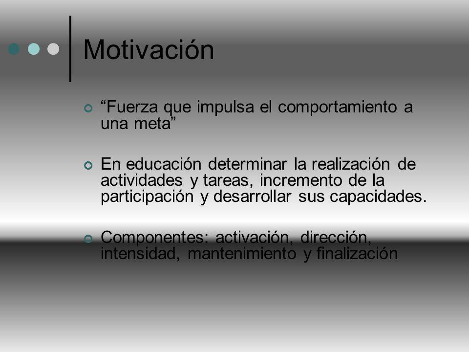 Motivación Fuerza que impulsa el comportamiento a una meta
