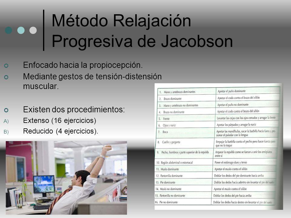 Método Relajación Progresiva de Jacobson