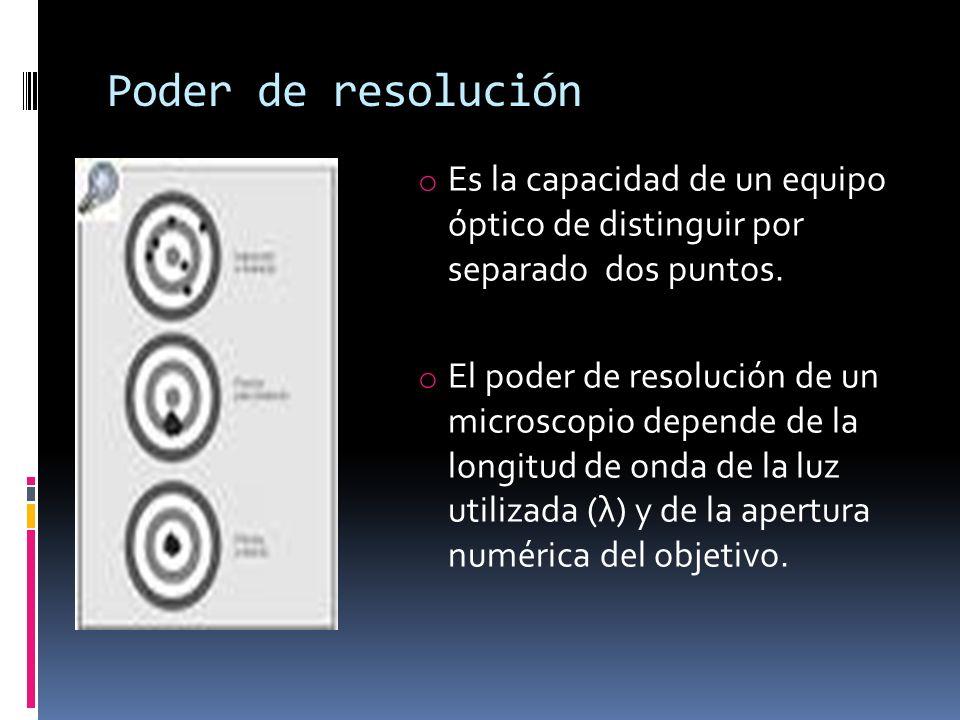 Poder de resolución Es la capacidad de un equipo óptico de distinguir por separado dos puntos.