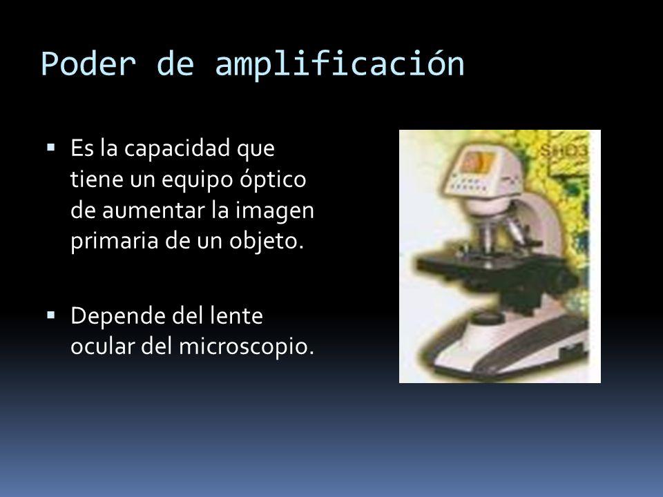 Poder de amplificación