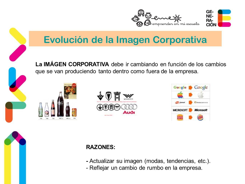 Evolución de la Imagen Corporativa