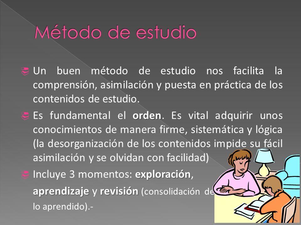 Método de estudio Un buen método de estudio nos facilita la comprensión, asimilación y puesta en práctica de los contenidos de estudio.