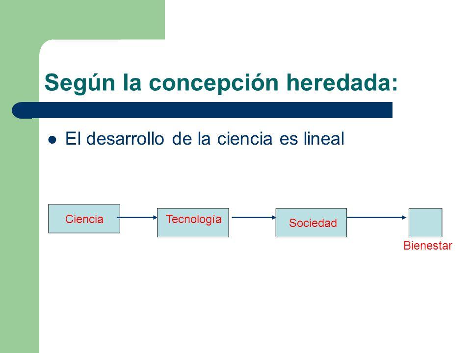 Según la concepción heredada: