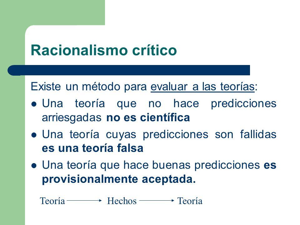 Racionalismo crítico Existe un método para evaluar a las teorías: