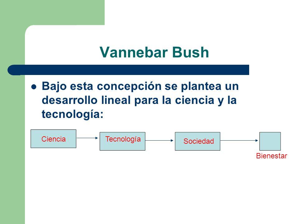 Vannebar Bush Bajo esta concepción se plantea un desarrollo lineal para la ciencia y la tecnología:
