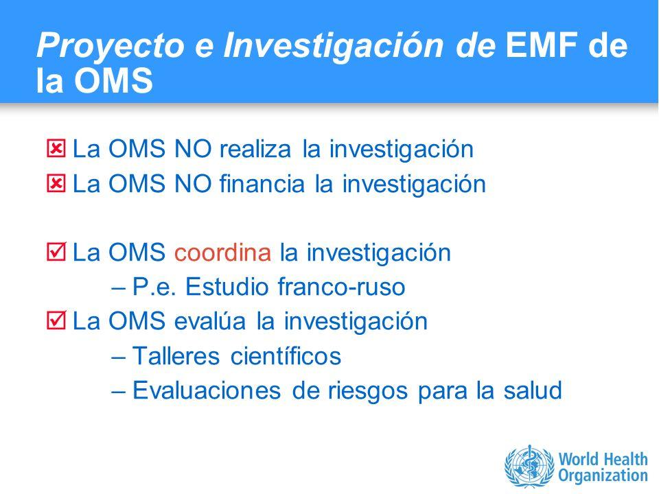 Proyecto e Investigación de EMF de la OMS