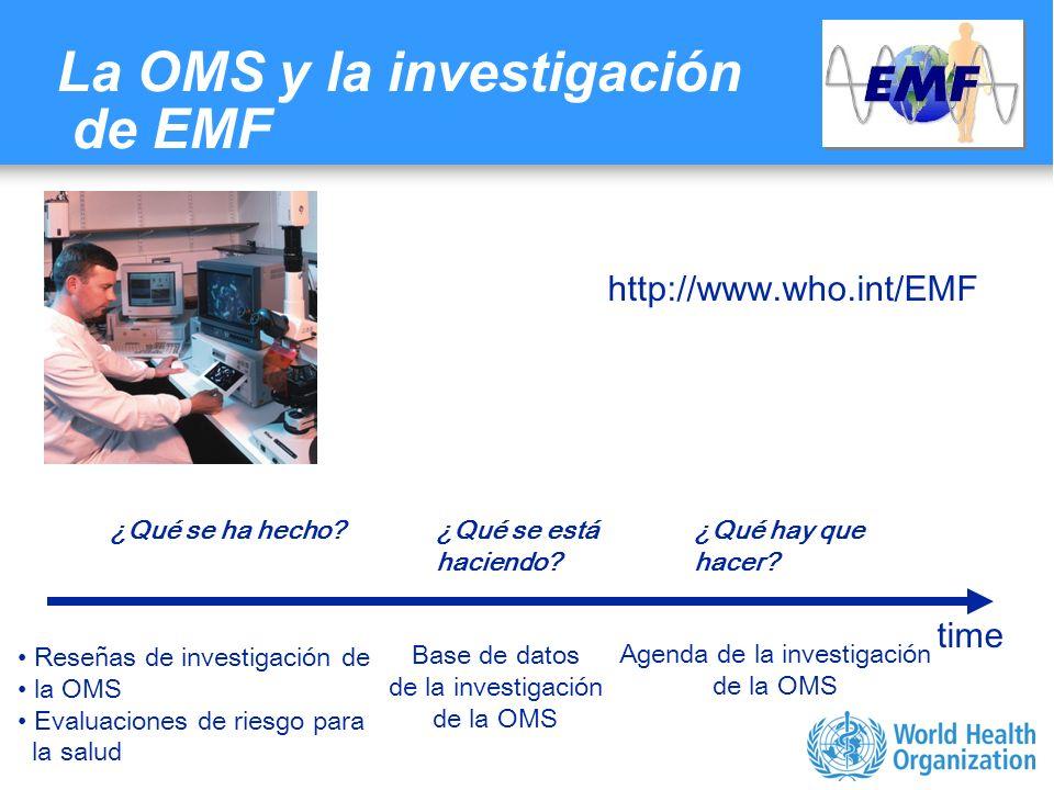 La OMS y la investigación de EMF