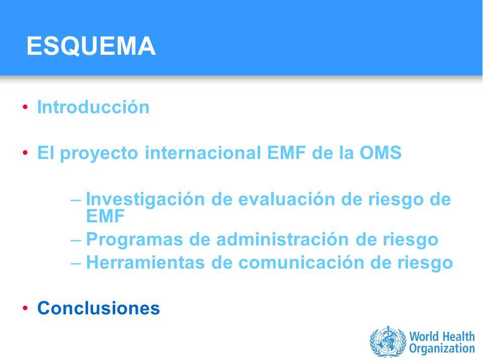ESQUEMA Introducción El proyecto internacional EMF de la OMS