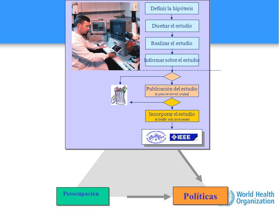Science Políticas Preocupación Definir la hipótesis Diseñar el estudio