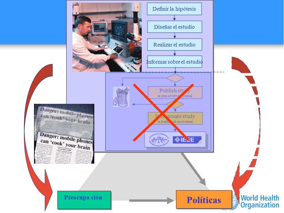 Science Políticas Preocupa ción Definir la hipótesis