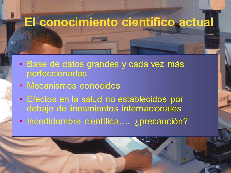 El conocimiento científico actual