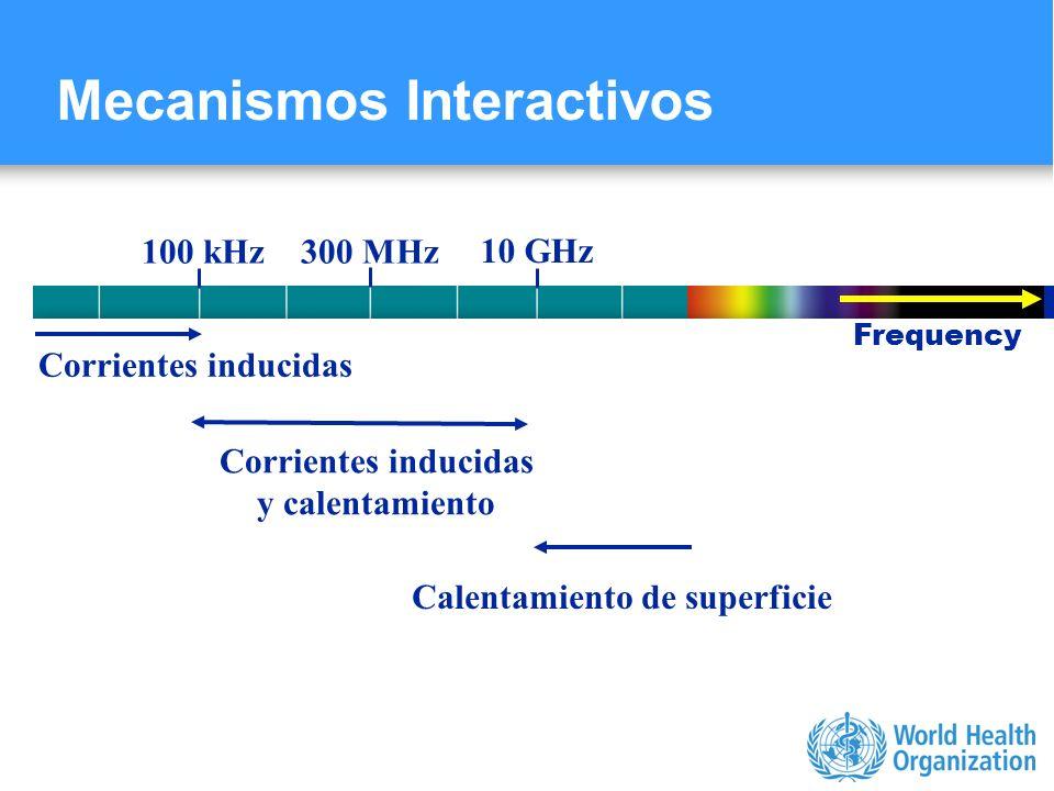 Mecanismos Interactivos