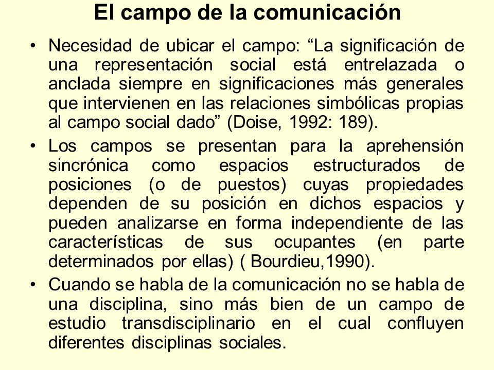 El campo de la comunicación