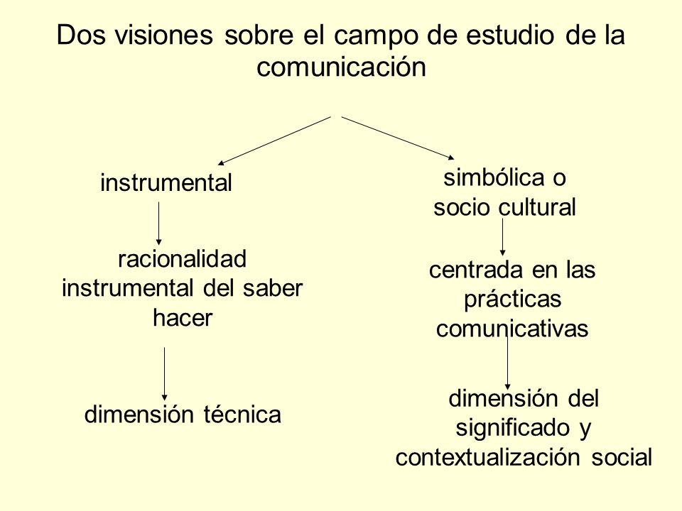 Dos visiones sobre el campo de estudio de la comunicación