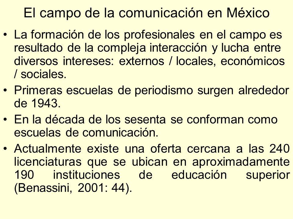 El campo de la comunicación en México