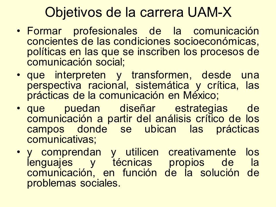 Objetivos de la carrera UAM-X