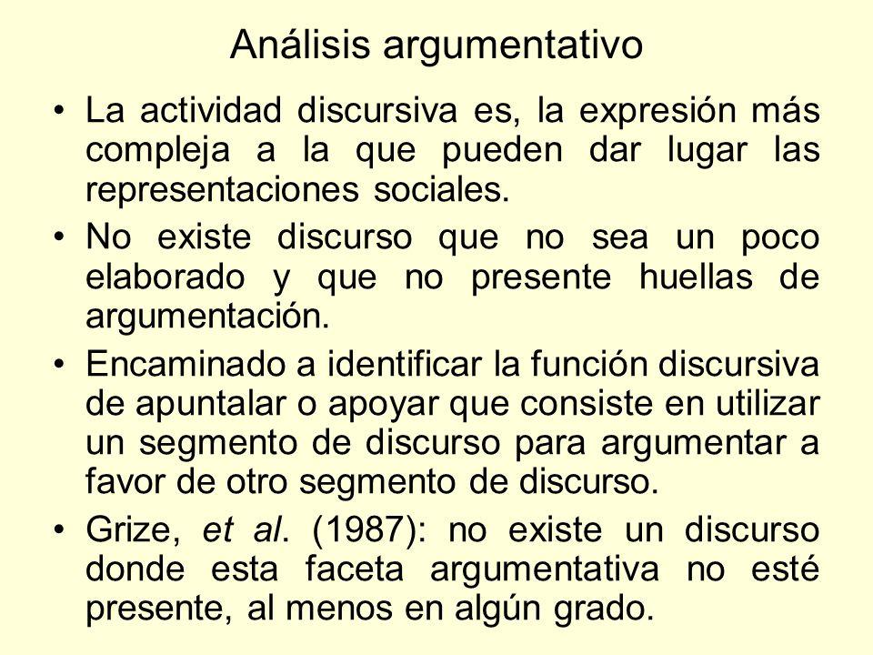 Análisis argumentativo
