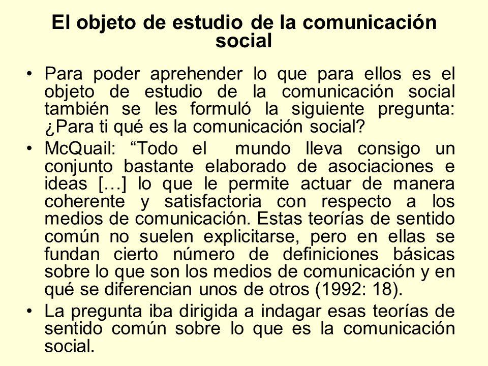 El objeto de estudio de la comunicación social