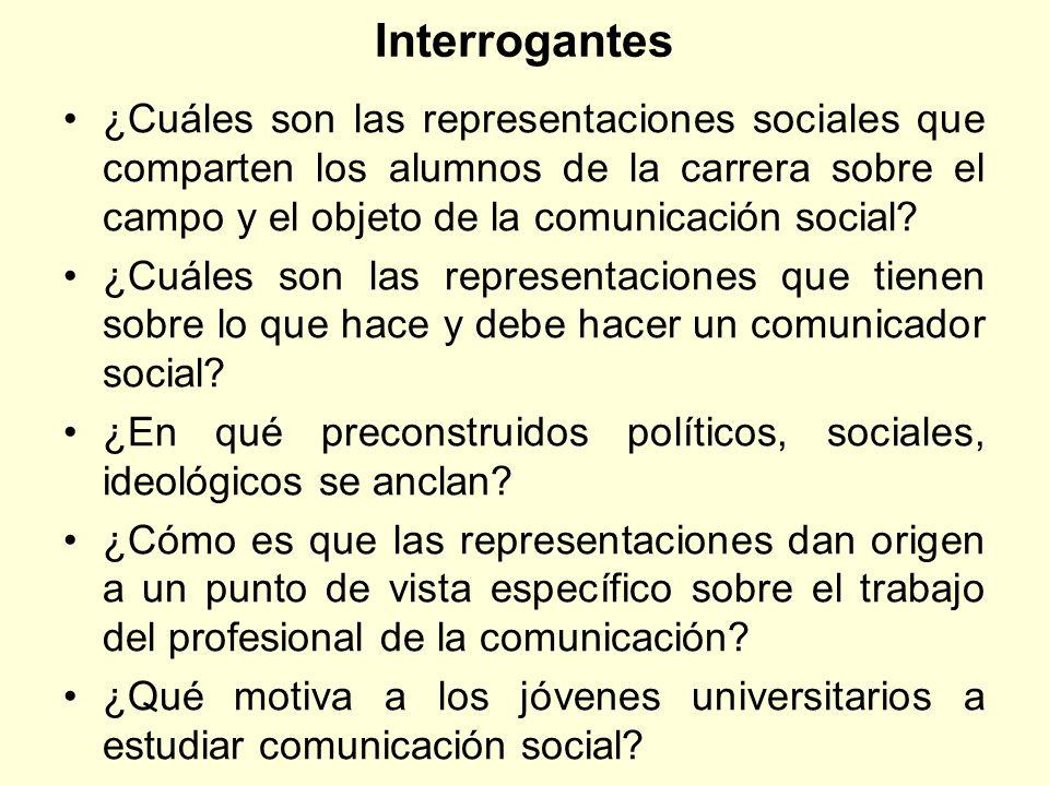Interrogantes ¿Cuáles son las representaciones sociales que comparten los alumnos de la carrera sobre el campo y el objeto de la comunicación social