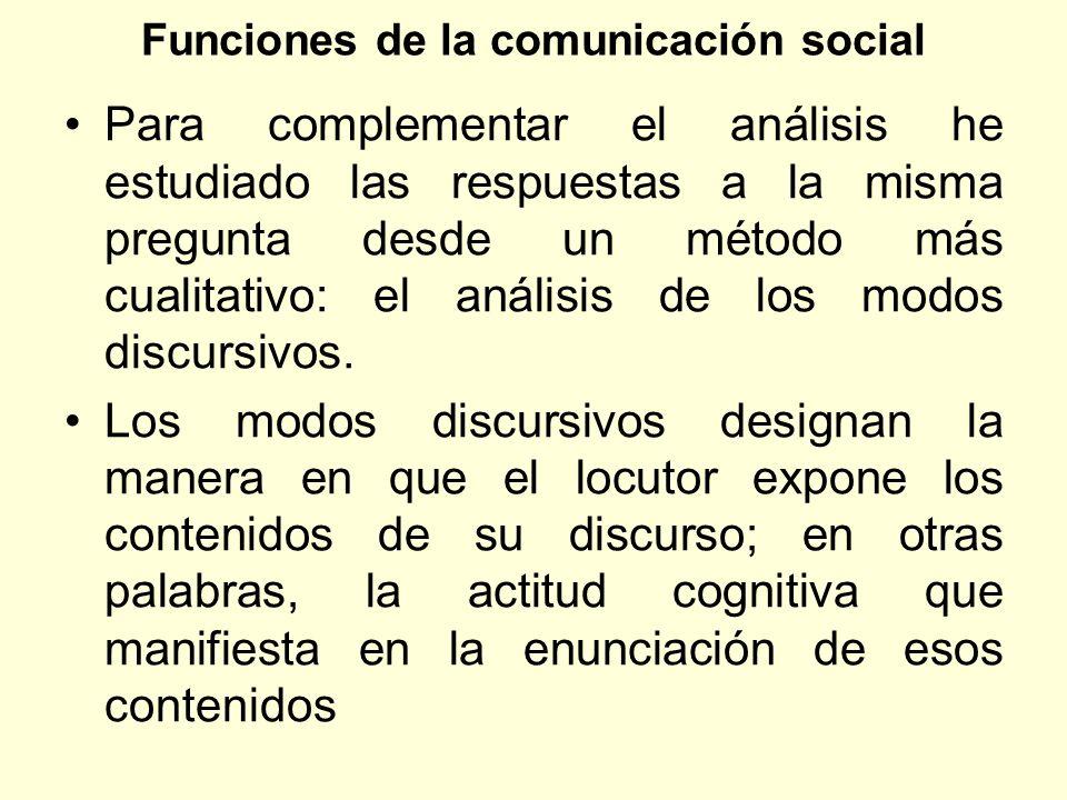 Funciones de la comunicación social