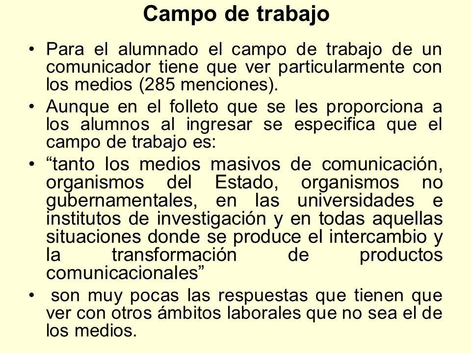 Campo de trabajo Para el alumnado el campo de trabajo de un comunicador tiene que ver particularmente con los medios (285 menciones).