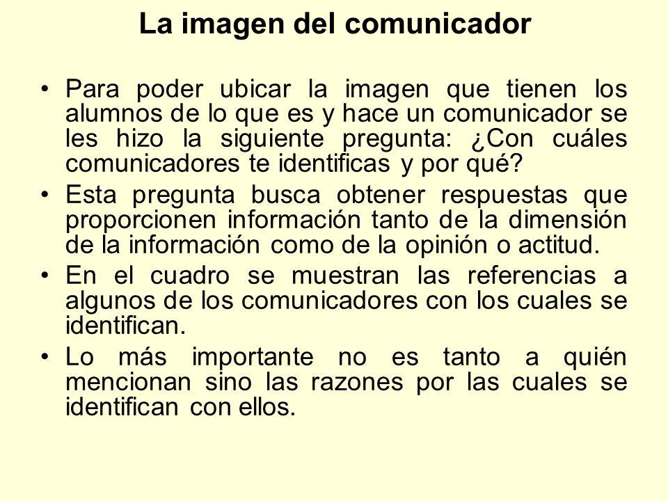 La imagen del comunicador