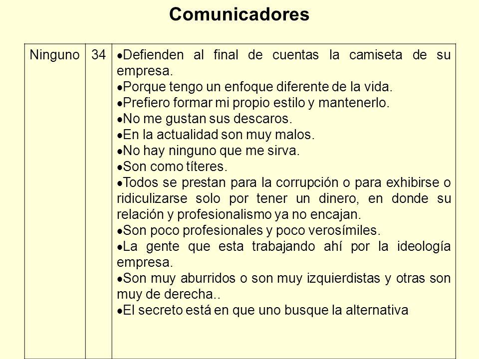 Comunicadores Ninguno 34