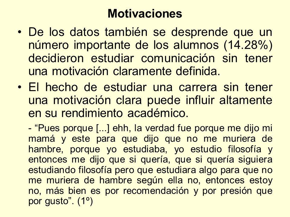 Motivaciones