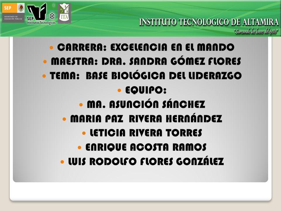 CARRERA: EXCELENCIA EN EL MANDO MAESTRA: DRA. SANDRA GÓMEZ FLORES