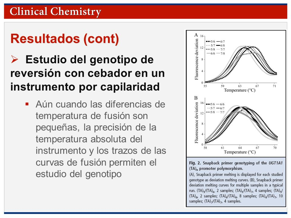 Resultados (cont) Estudio del genotipo de reversión con cebador en un instrumento por capilaridad.