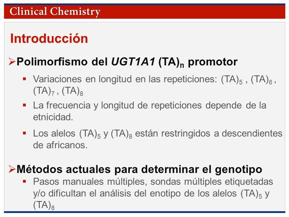 Introducción Polimorfismo del UGT1A1 (TA)n promotor