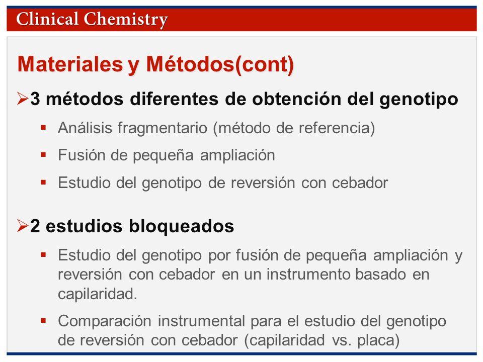 Materiales y Métodos(cont)