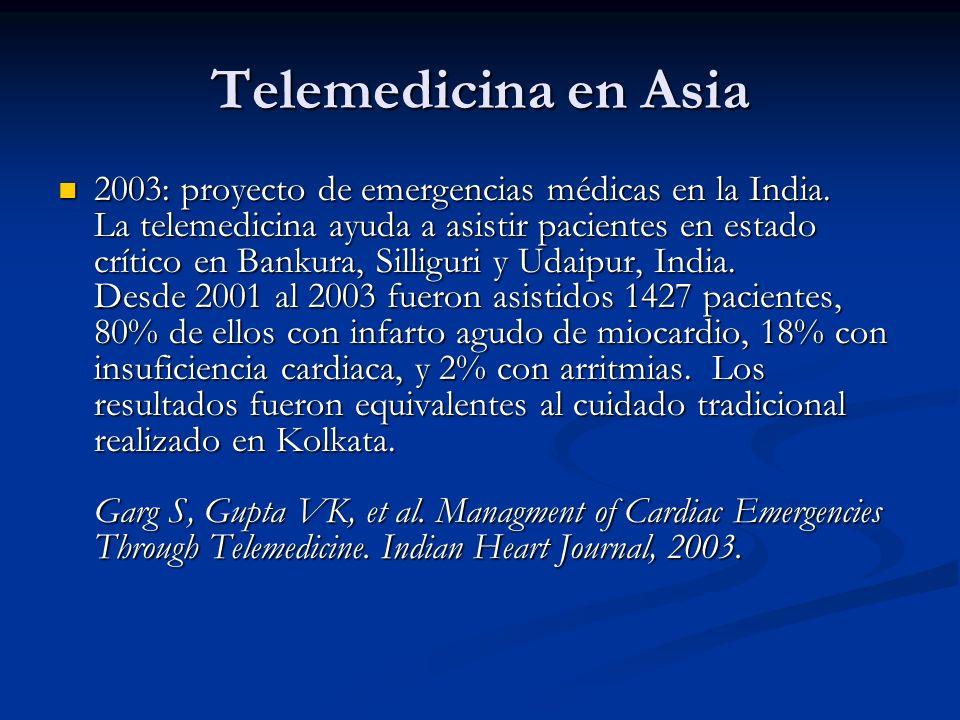 Telemedicina en Asia