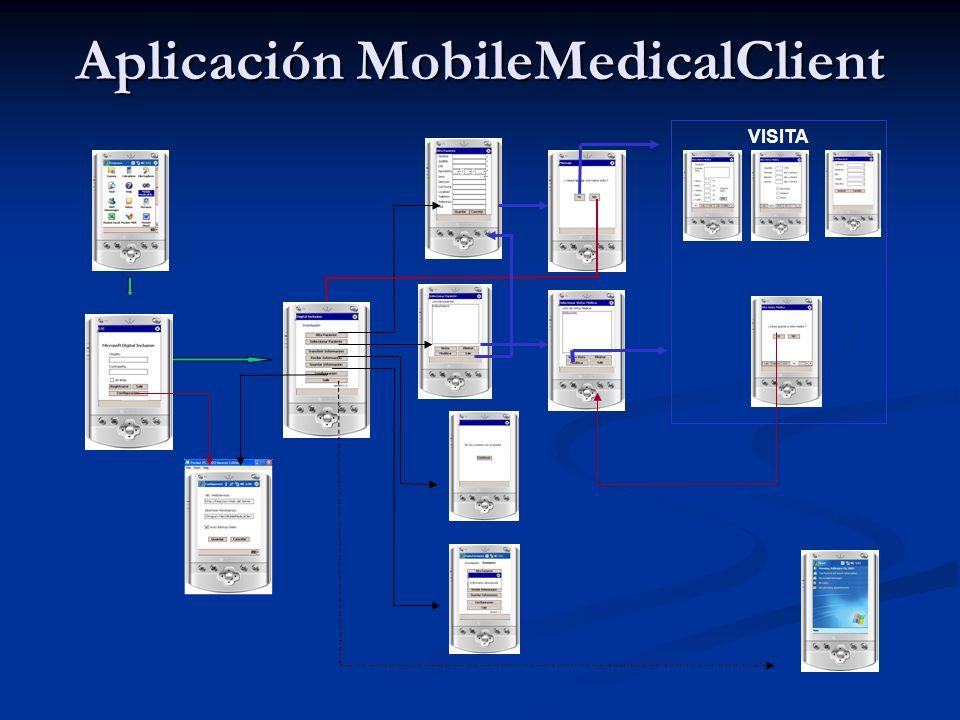 Aplicación MobileMedicalClient