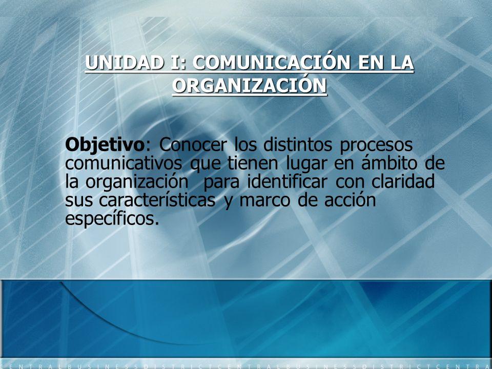 UNIDAD I: COMUNICACIÓN EN LA ORGANIZACIÓN