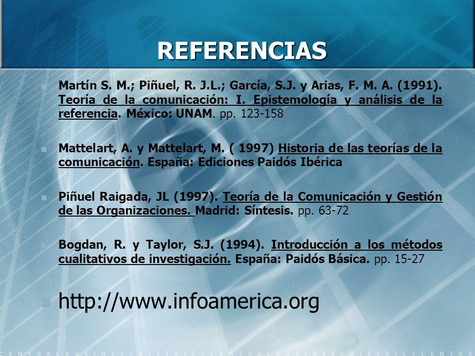 REFERENCIAS http://www.infoamerica.org