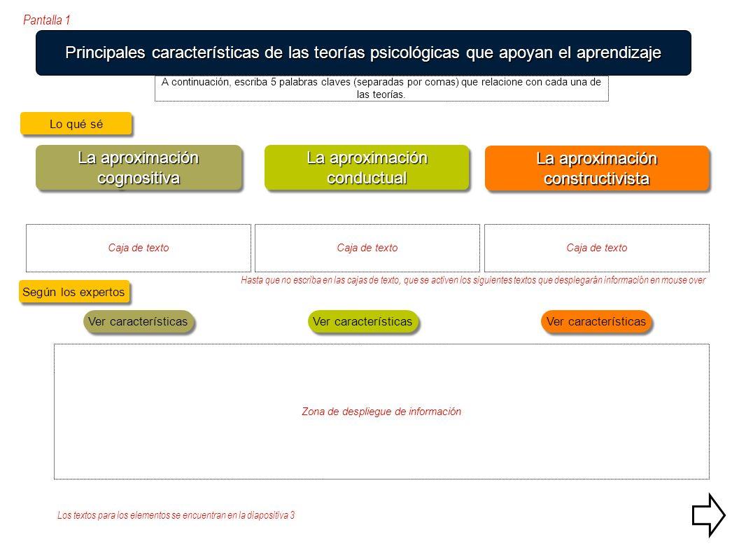 La aproximación cognositiva La aproximación conductual