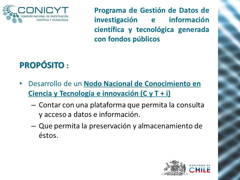 Programa de Gestión de Datos de investigación e información científica y tecnológica generada con fondos públicos