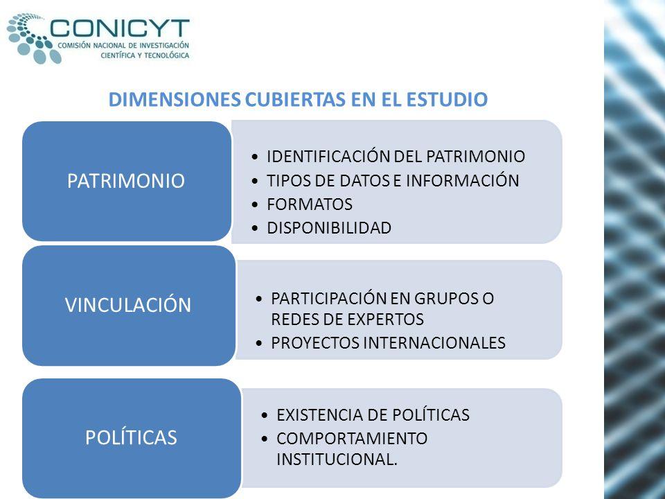 DIMENSIONES CUBIERTAS EN EL ESTUDIO