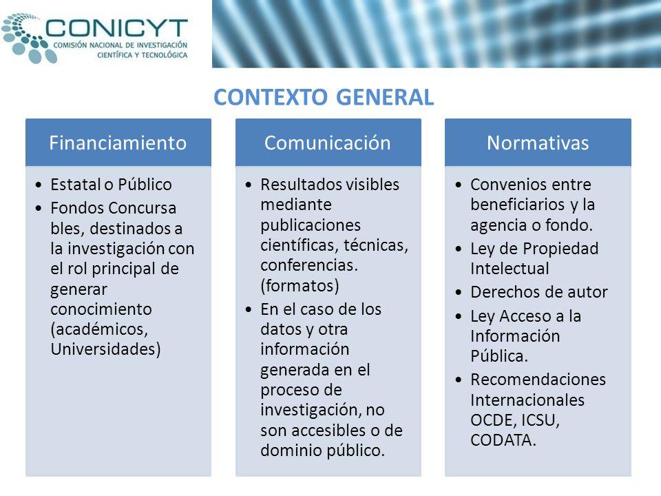 CONTEXTO GENERAL Financiamiento Comunicación Normativas