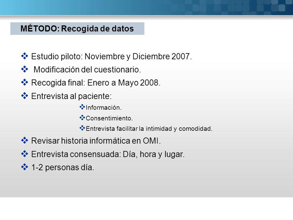 MÉTODO: Recogida de datos