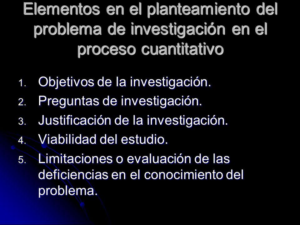 Elementos en el planteamiento del problema de investigación en el proceso cuantitativo