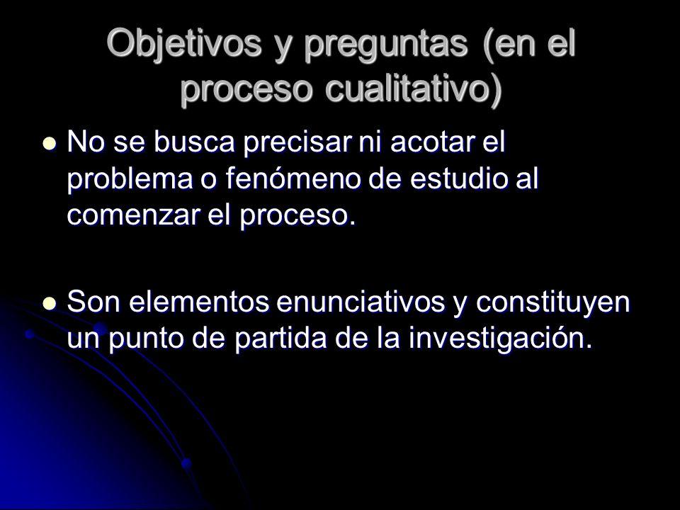 Objetivos y preguntas (en el proceso cualitativo)